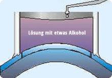 LASEK-Augenlaserbehandlung Schritt 2