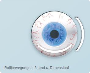 Rollbewegung (3. & 4. Dimension)